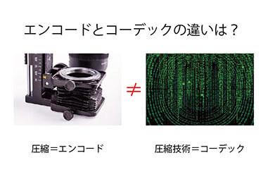 エンコードとコーデックの違い