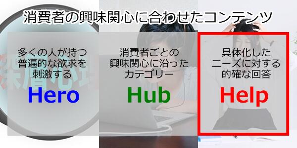 Help動画