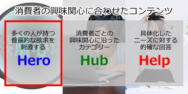 Hero動画